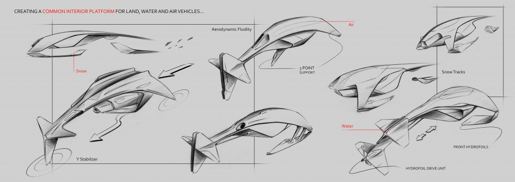 Narayan_Subramaniam_Ferrari_Concept2_Mantra_Academy_Automotive_design_car_design_training_bangalore_india.jpg
