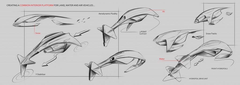 Narayan_Subramaniam_Ferrari_Concept2_Mantra_Academy_Automotive_design_car_design_training_bangalore_india.jpg