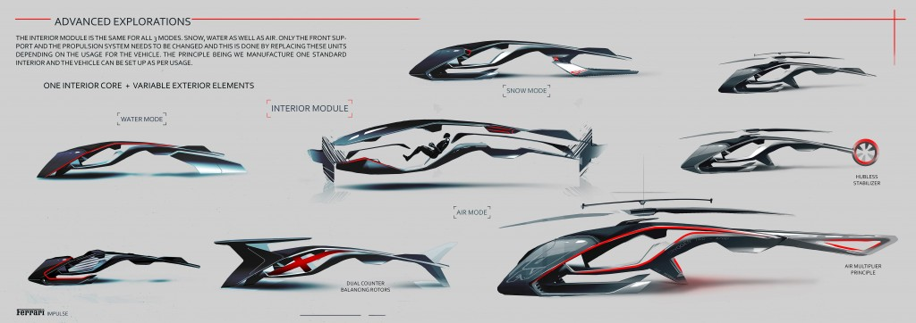 Narayan_Subramaniam_Ferrari_Concept7_Mantra_Academy_Automotive_design_car_design_training_bangalore_india
