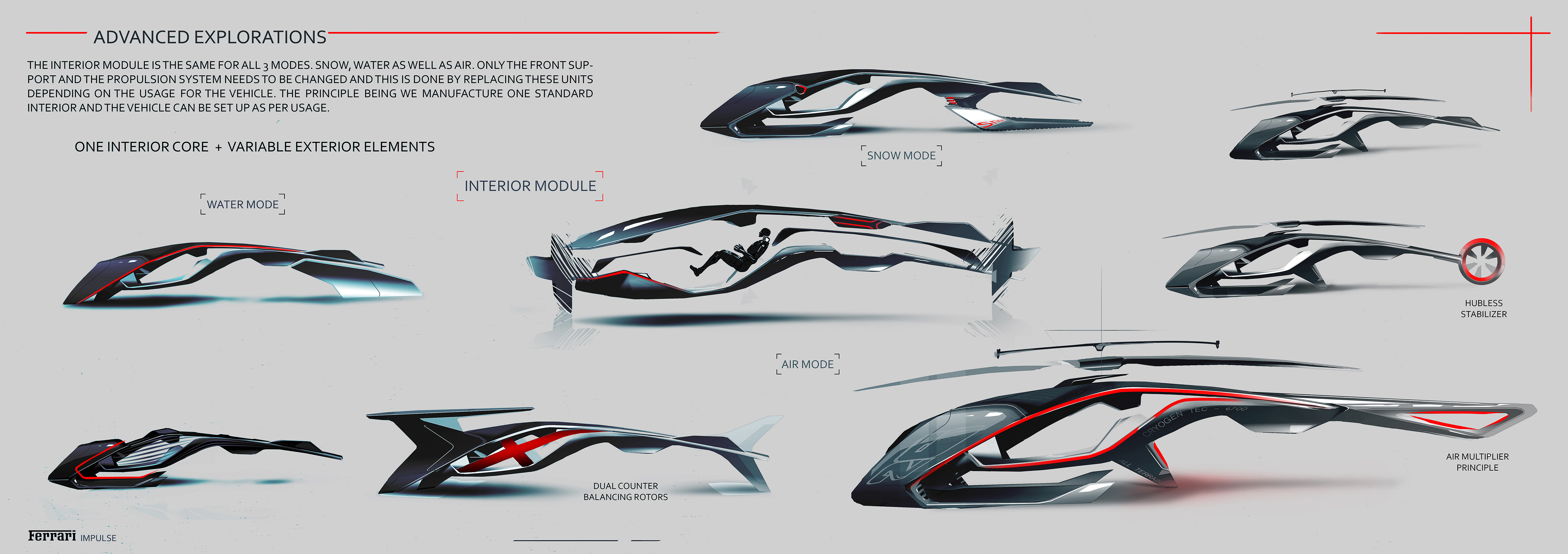 Best Automobile Design Schools In India